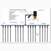Система капельного полива (комплект на 5 соток)